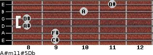 A#m11#5\Db for guitar on frets 9, 9, 8, 8, 10, 11