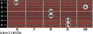 A#m11#5\Db for guitar on frets 9, 9, 8, 8, 10, 6