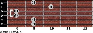 A#m11#5\Db for guitar on frets 9, 9, 8, 8, 10, 9