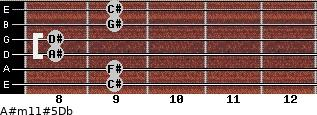 A#m11#5/Db for guitar on frets 9, 9, 8, 8, 9, 9