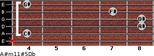 A#m11#5/Db for guitar on frets x, 4, 8, 8, 7, 4