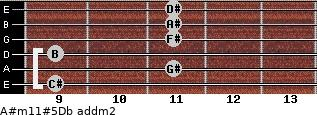 A#m11#5/Db add(m2) guitar chord
