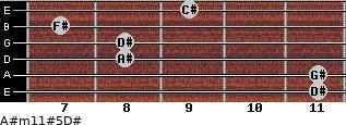 A#m11#5/D# for guitar on frets 11, 11, 8, 8, 7, 9