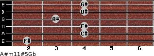 A#m11#5/Gb for guitar on frets 2, 4, 4, 3, 4, 4