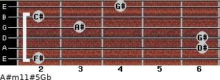 A#m11#5/Gb for guitar on frets 2, 6, 6, 3, 2, 4