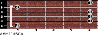 A#m11#5/Gb for guitar on frets 2, 6, 6, 6, 2, 6