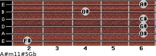 A#m11#5/Gb for guitar on frets 2, 6, 6, 6, 4, 6