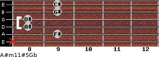 A#m11#5/Gb for guitar on frets x, 9, 8, 8, 9, 9