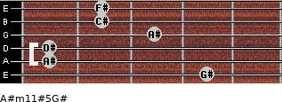 A#m11#5/G# for guitar on frets 4, 1, 1, 3, 2, 2