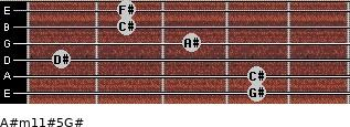 A#m11#5/G# for guitar on frets 4, 4, 1, 3, 2, 2