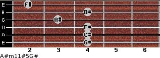 A#m11#5/G# for guitar on frets 4, 4, 4, 3, 4, 2