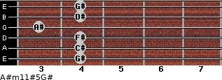 A#m11#5/G# for guitar on frets 4, 4, 4, 3, 4, 4