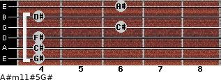 A#m11#5/G# for guitar on frets 4, 4, 4, 6, 4, 6