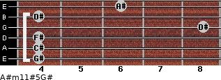 A#m11#5/G# for guitar on frets 4, 4, 4, 8, 4, 6