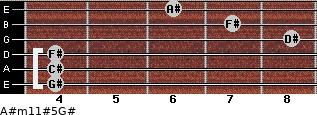 A#m11#5/G# for guitar on frets 4, 4, 4, 8, 7, 6
