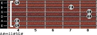 A#m11#5/G# for guitar on frets 4, 4, 8, 8, 7, 4