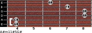 A#m11#5/G# for guitar on frets 4, 4, 8, 8, 7, 6