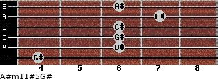 A#m11#5/G# for guitar on frets 4, 6, 6, 6, 7, 6