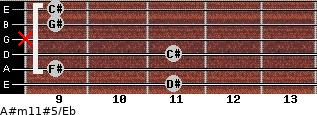 A#m11#5/Eb for guitar on frets 11, 9, 11, x, 9, 9