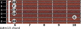 A#m13 for guitar on frets 6, 10, 6, 6, 6, 6