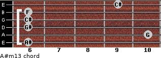A#m13 for guitar on frets 6, 10, 6, 6, 6, 9