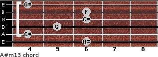 A#m13 for guitar on frets 6, 4, 5, 6, 6, 4