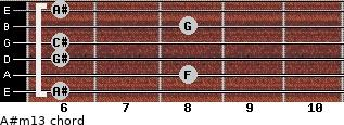 A#m13 for guitar on frets 6, 8, 6, 6, 8, 6