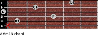 A#m13 for guitar on frets x, 1, 3, 0, 2, 4