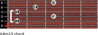 A#m13 for guitar on frets x, 1, 3, 1, 2, 3