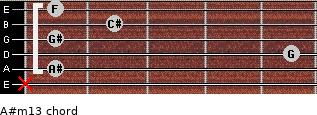 A#m13 for guitar on frets x, 1, 5, 1, 2, 1