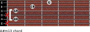 A#m13 for guitar on frets x, 1, x, 1, 2, 3