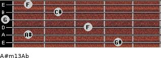 A#m13/Ab for guitar on frets 4, 1, 3, 0, 2, 1