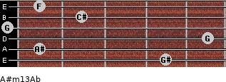 A#m13/Ab for guitar on frets 4, 1, 5, 0, 2, 1