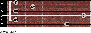 A#m13/Ab for guitar on frets 4, 1, 5, 1, 2, 1