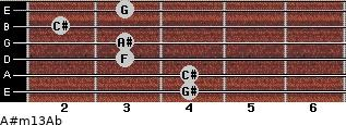 A#m13/Ab for guitar on frets 4, 4, 3, 3, 2, 3