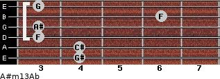 A#m13/Ab for guitar on frets 4, 4, 3, 3, 6, 3