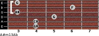 A#m13/Ab for guitar on frets 4, 4, 5, 3, 6, 3