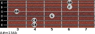 A#m13/Ab for guitar on frets 4, 4, 5, 3, 6, 6