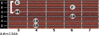 A#m13/Ab for guitar on frets 4, 4, 6, 3, 6, 3