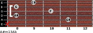 A#m13/Ab for guitar on frets x, 11, 8, 10, 8, 9