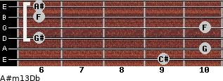 A#m13/Db for guitar on frets 9, 10, 6, 10, 6, 6