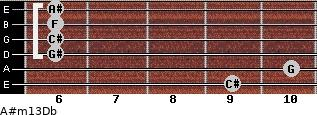A#m13/Db for guitar on frets 9, 10, 6, 6, 6, 6