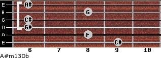 A#m13/Db for guitar on frets 9, 8, 6, 6, 8, 6