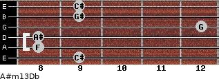 A#m13/Db for guitar on frets 9, 8, 8, 12, 9, 9