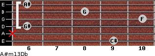 A#m13/Db for guitar on frets 9, x, 6, 10, 8, 6