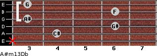 A#m13/Db for guitar on frets x, 4, 6, 3, 6, 3