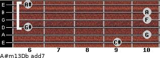 A#m13/Db add(7) guitar chord