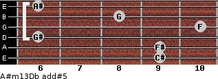 A#m13/Db add(#5) guitar chord