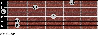 A#m13/F for guitar on frets 1, 1, 3, 0, 2, 4
