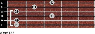 A#m13/F for guitar on frets 1, 1, 3, 1, 2, 3